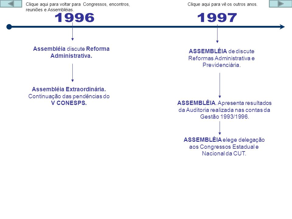 1996 1997 Assembléia discute Reforma Administrativa.