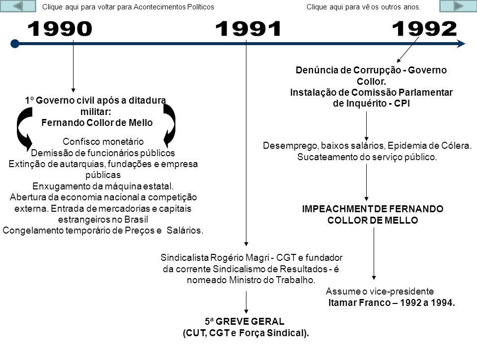 1990 1991 1992 Denúncia de Corrupção - Governo Collor.
