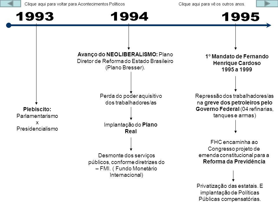 1º Mandato de Fernando Henrique Cardoso