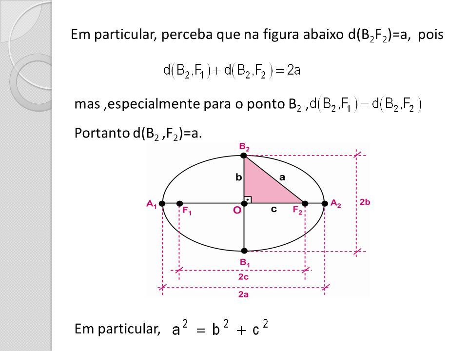 Em particular, perceba que na figura abaixo d(B2F2)=a, pois