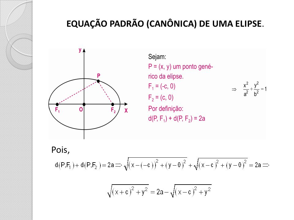 EQUAÇÃO PADRÃO (CANÔNICA) DE UMA ELIPSE.