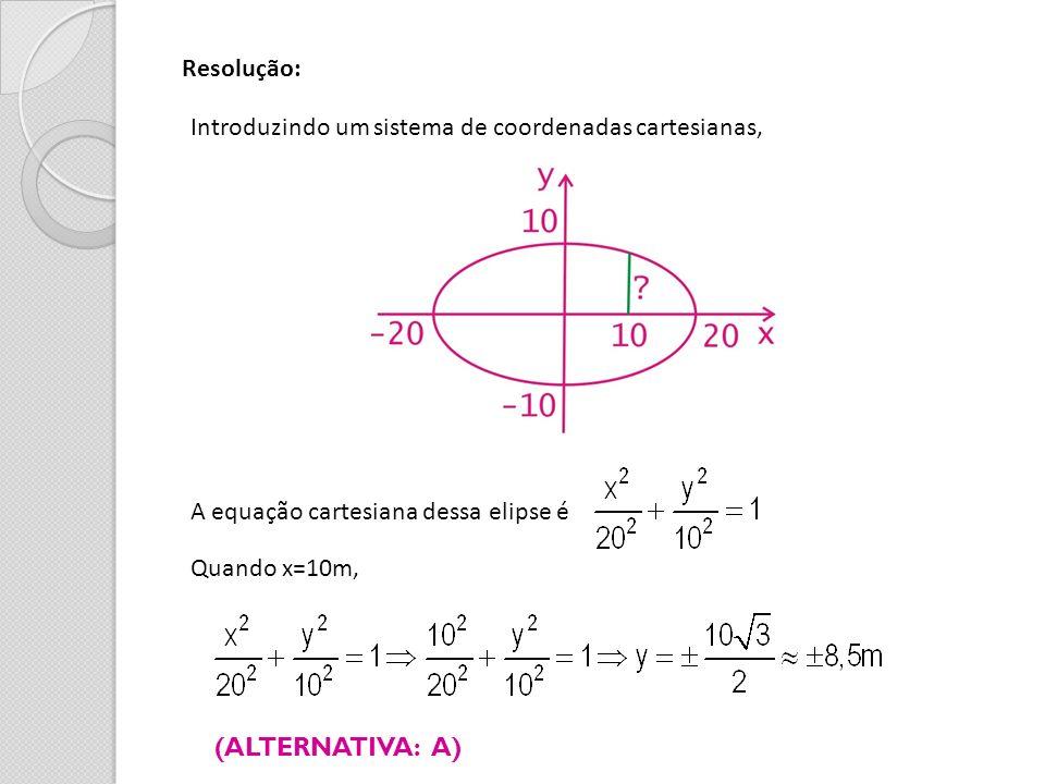 Resolução: Introduzindo um sistema de coordenadas cartesianas, A equação cartesiana dessa elipse é.