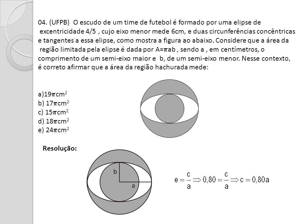 04. (UFPB) O escudo de um time de futebol é formado por uma elipse de