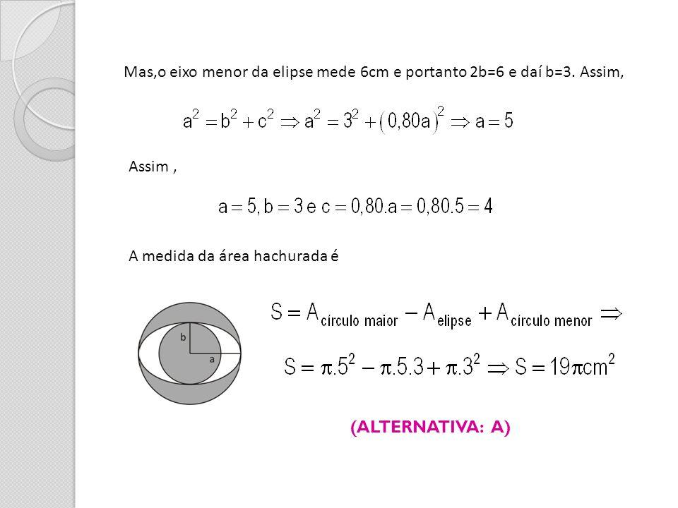 Mas,o eixo menor da elipse mede 6cm e portanto 2b=6 e daí b=3. Assim,