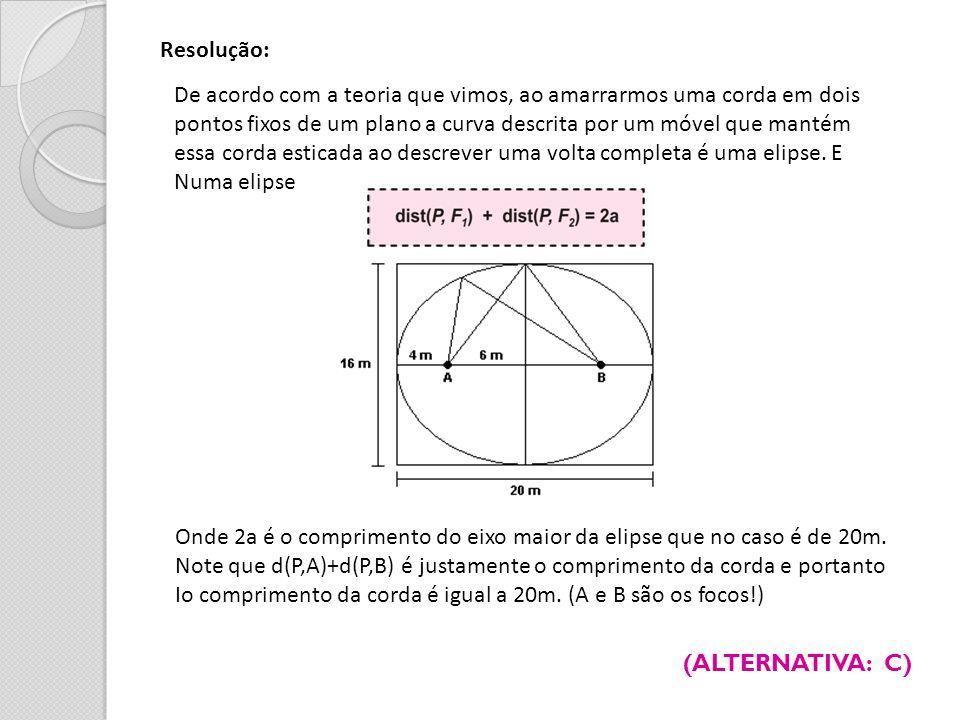 Resolução: De acordo com a teoria que vimos, ao amarrarmos uma corda em dois. pontos fixos de um plano a curva descrita por um móvel que mantém.