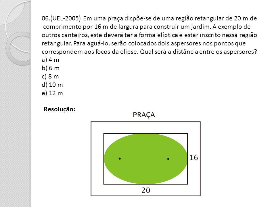 06.(UEL-2005) Em uma praça dispõe-se de uma região retangular de 20 m de