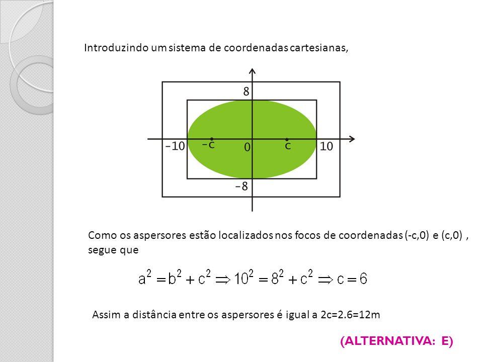 Introduzindo um sistema de coordenadas cartesianas,