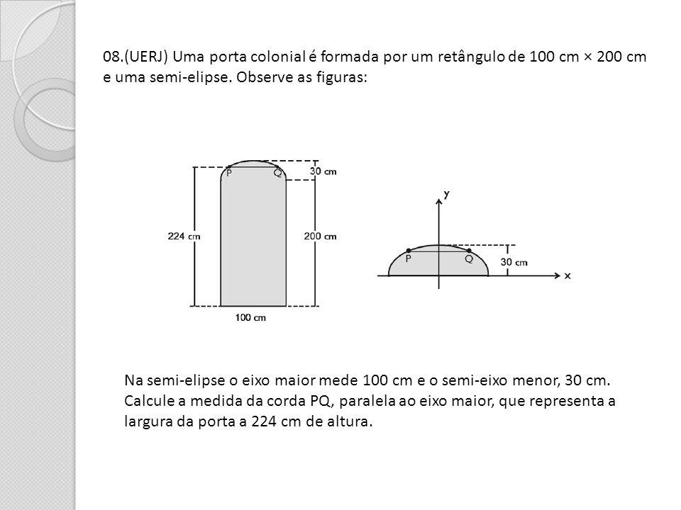 08.(UERJ) Uma porta colonial é formada por um retângulo de 100 cm × 200 cm