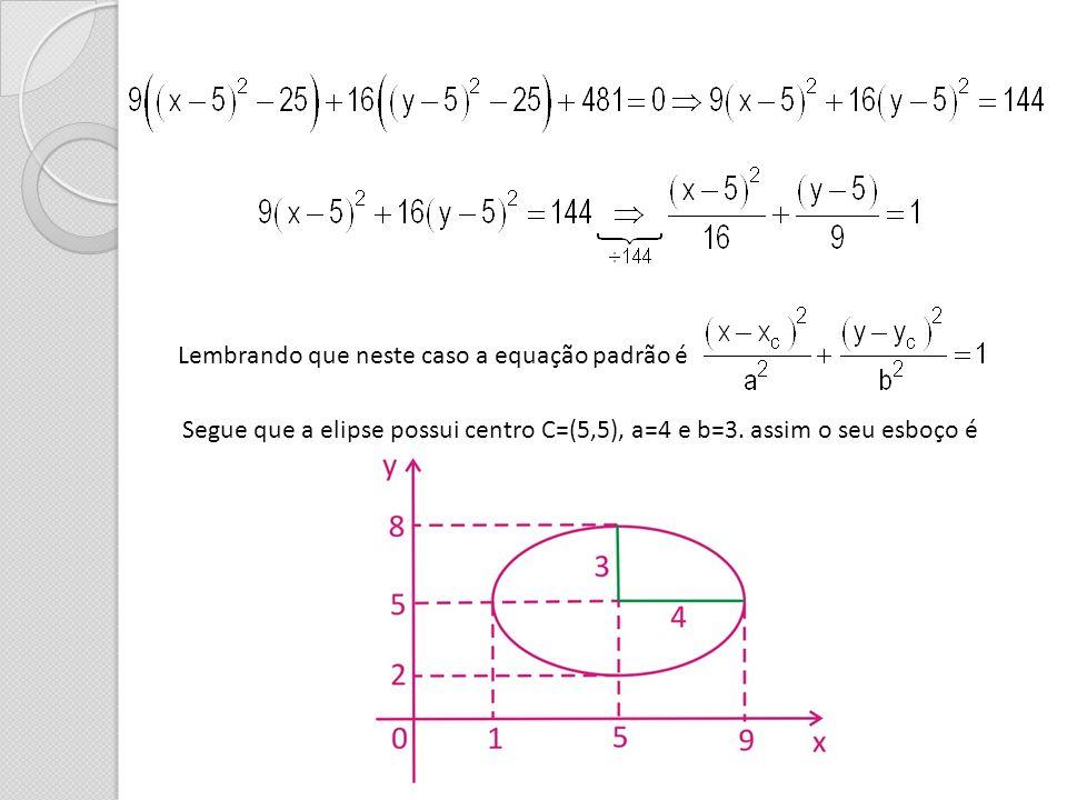 Lembrando que neste caso a equação padrão é
