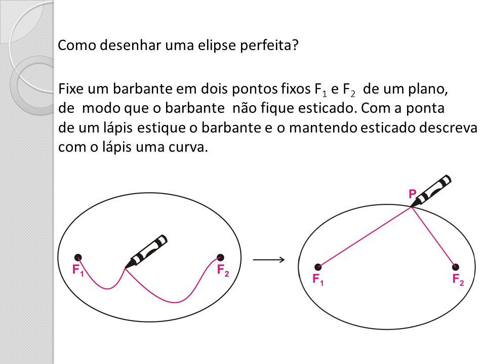 Como desenhar uma elipse perfeita