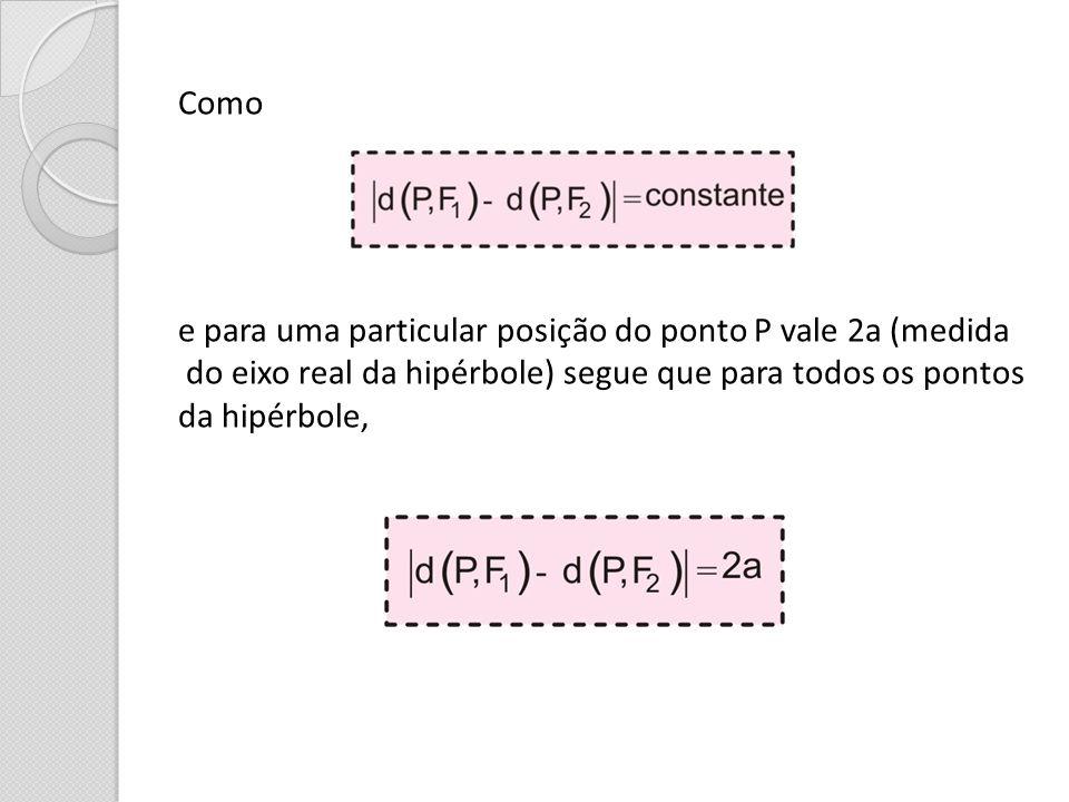 Como e para uma particular posição do ponto P vale 2a (medida. do eixo real da hipérbole) segue que para todos os pontos.