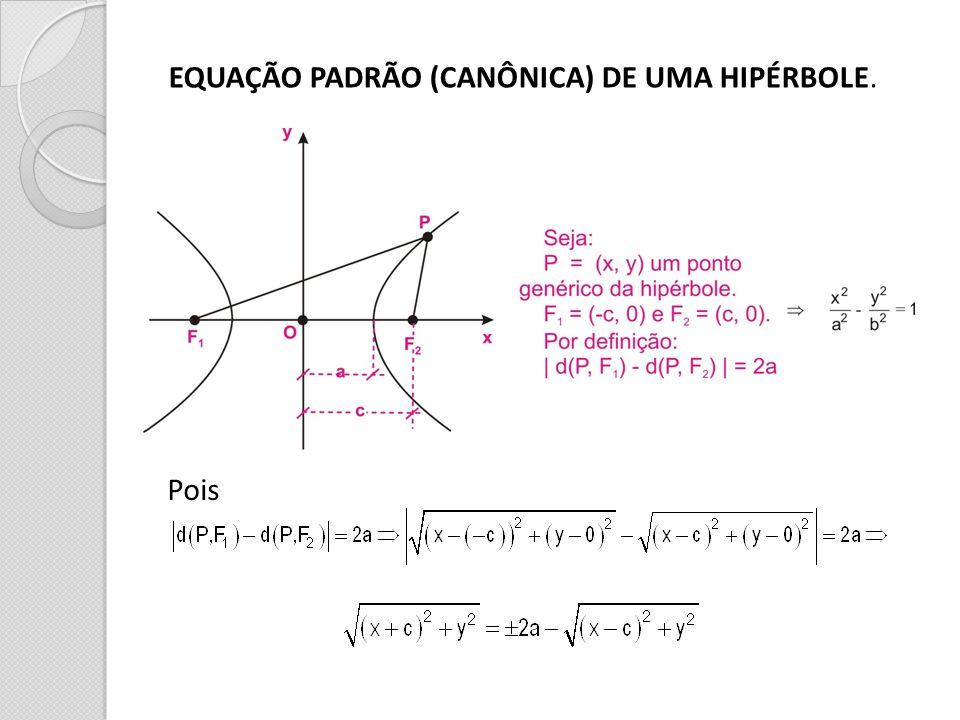 EQUAÇÃO PADRÃO (CANÔNICA) DE UMA HIPÉRBOLE.