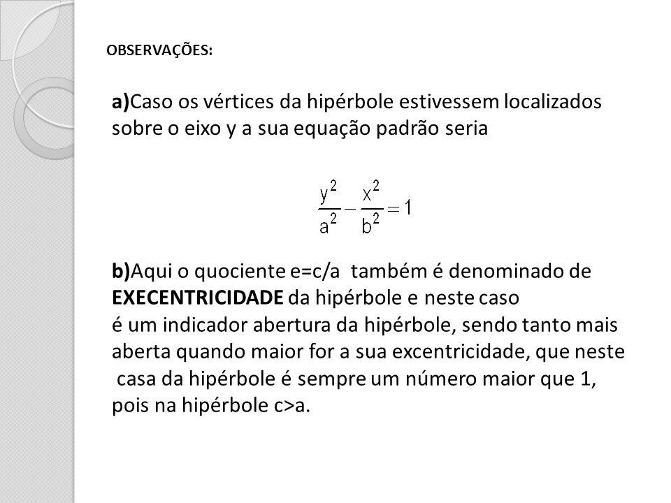 a)Caso os vértices da hipérbole estivessem localizados