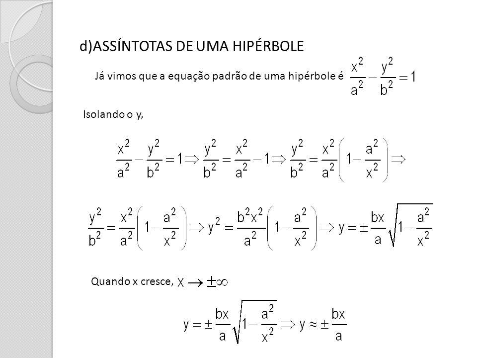 d)ASSÍNTOTAS DE UMA HIPÉRBOLE