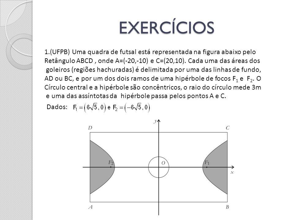 EXERCÍCIOS 1.(UFPB) Uma quadra de futsal está representada na figura abaixo pelo.