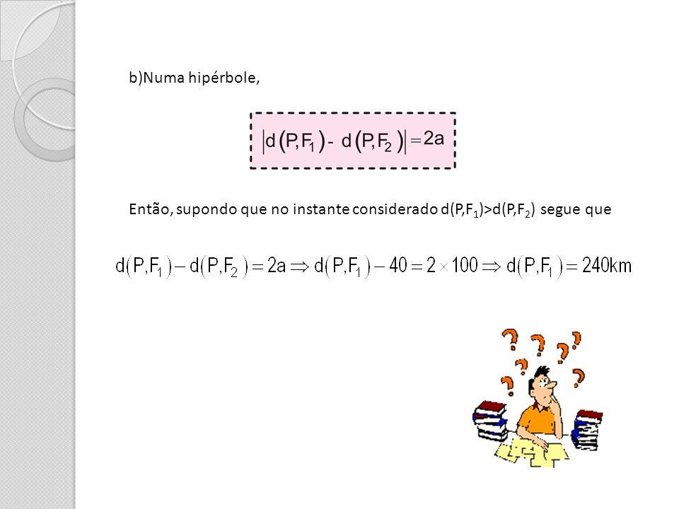 b)Numa hipérbole, Então, supondo que no instante considerado d(P,F1)>d(P,F2) segue que