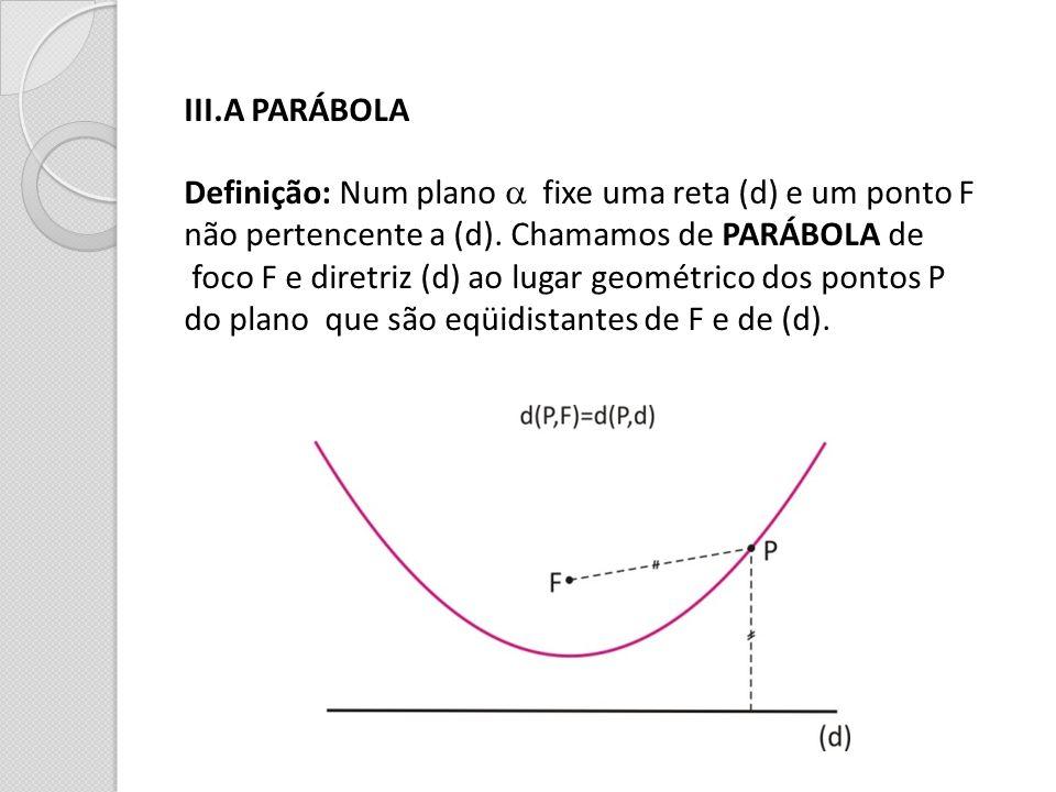 III.A PARÁBOLA Definição: Num plano a fixe uma reta (d) e um ponto F. não pertencente a (d). Chamamos de PARÁBOLA de.
