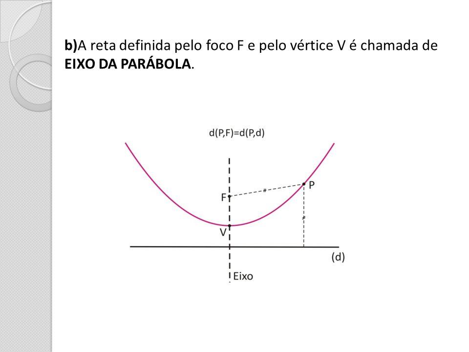 b)A reta definida pelo foco F e pelo vértice V é chamada de