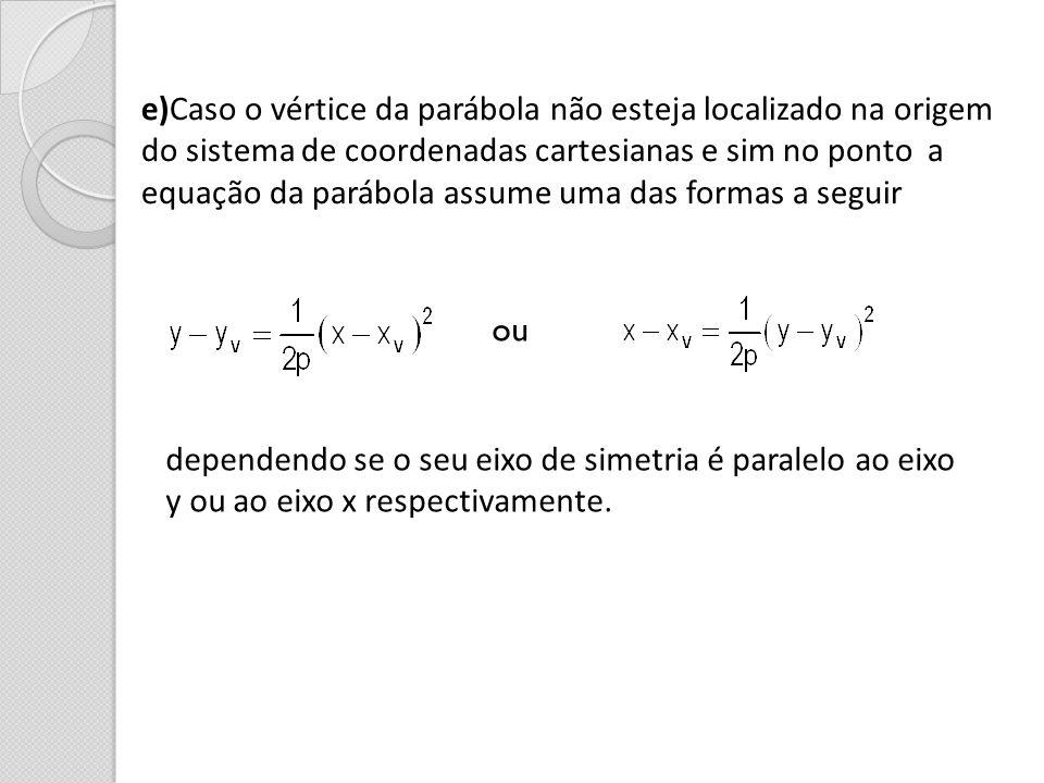 e)Caso o vértice da parábola não esteja localizado na origem