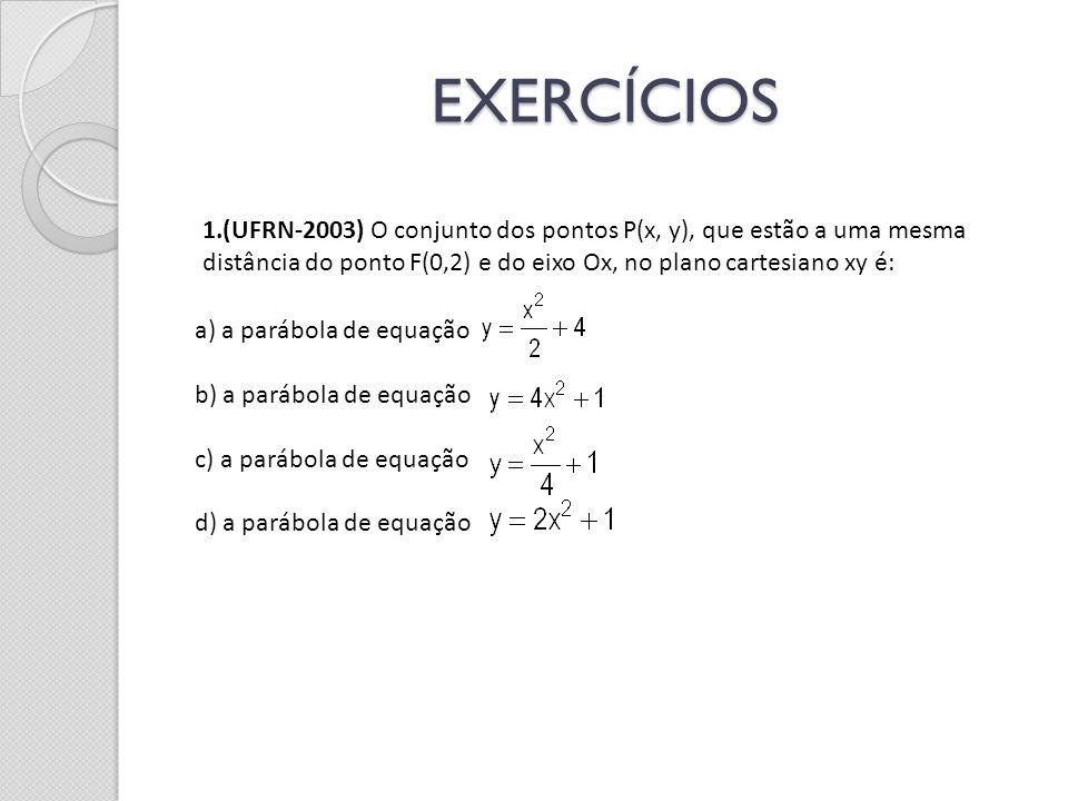 EXERCÍCIOS 1.(UFRN-2003) O conjunto dos pontos P(x, y), que estão a uma mesma. distância do ponto F(0,2) e do eixo Ox, no plano cartesiano xy é: