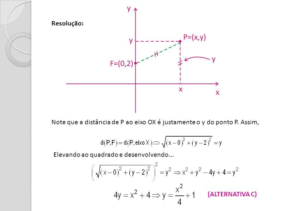 Resolução: Note que a distância de P ao eixo OX é justamente o y do ponto P. Assim, Elevando ao quadrado e desenvolvendo...
