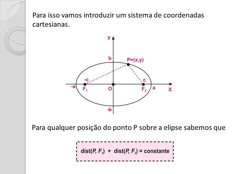 Para isso vamos introduzir um sistema de coordenadas