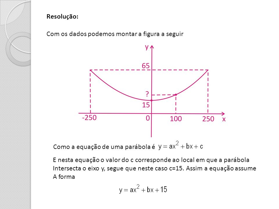 Resolução: Com os dados podemos montar a figura a seguir. Como a equação de uma parábola é.