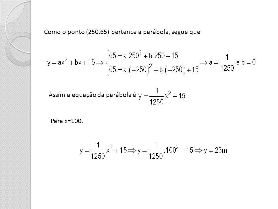Como o ponto (250,65) pertence a parábola, segue que