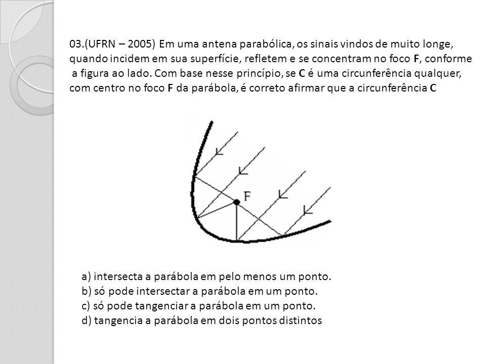 03.(UFRN – 2005) Em uma antena parabólica, os sinais vindos de muito longe,