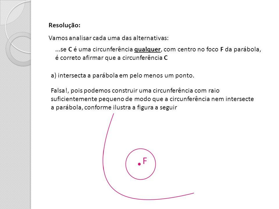 Resolução: Vamos analisar cada uma das alternativas: ...se C é uma circunferência qualquer, com centro no foco F da parábola,