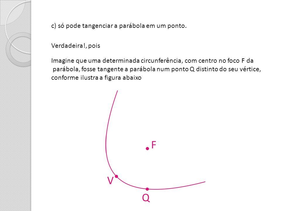 c) só pode tangenciar a parábola em um ponto.