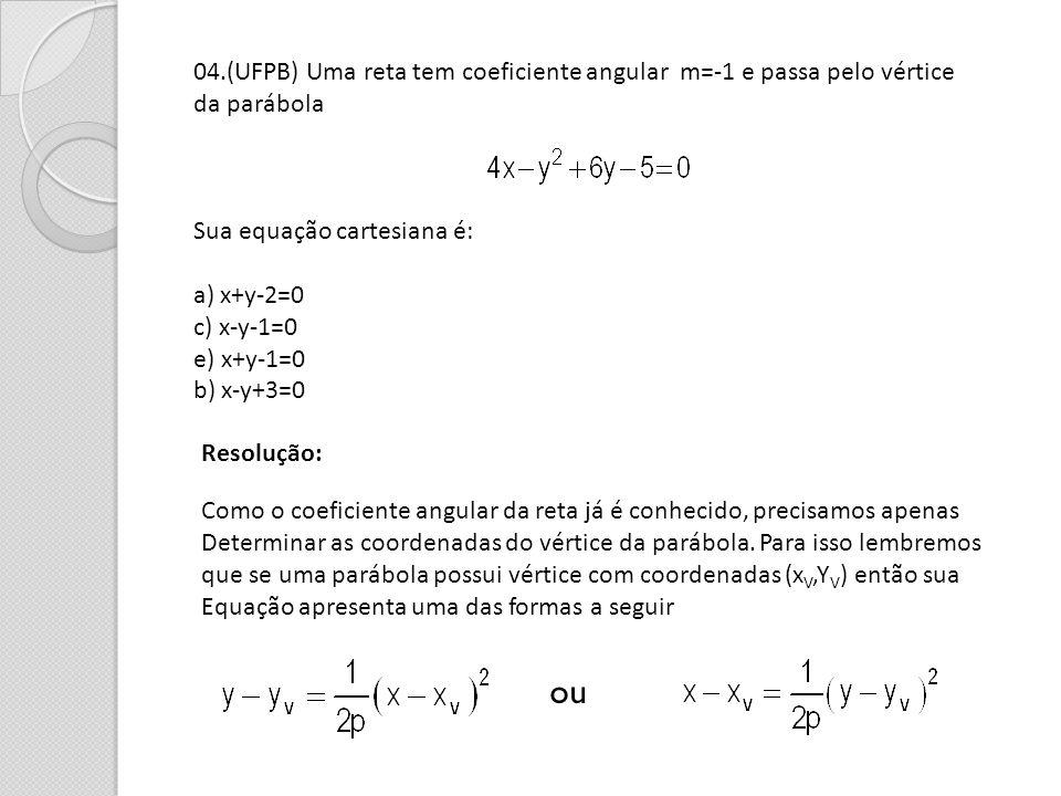 04.(UFPB) Uma reta tem coeficiente angular m=-1 e passa pelo vértice