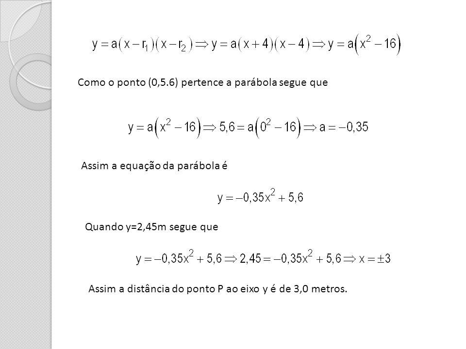 Como o ponto (0,5.6) pertence a parábola segue que