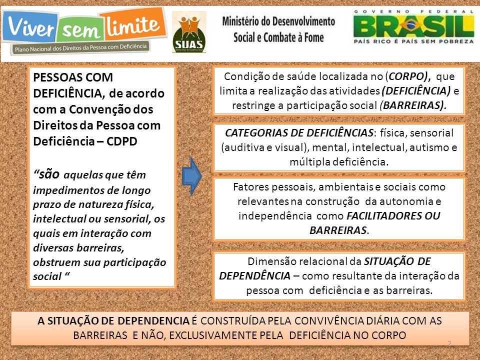 PESSOAS COM DEFICIÊNCIA, de acordo com a Convenção dos Direitos da Pessoa com Deficiência – CDPD