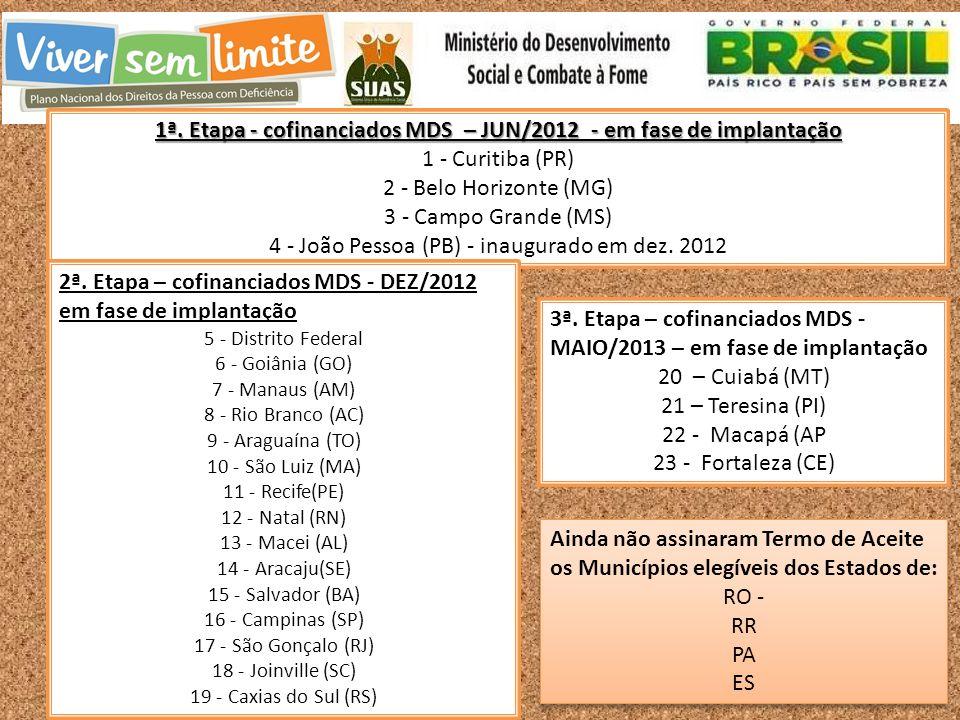 1ª. Etapa - cofinanciados MDS – JUN/2012 - em fase de implantação