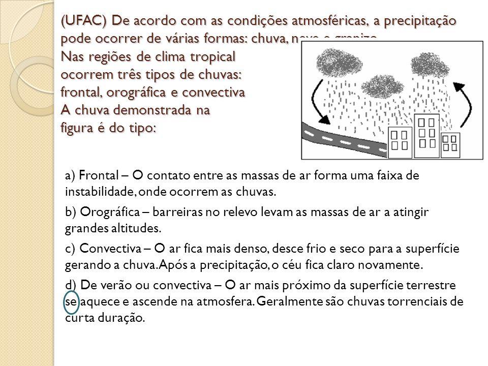 (UFAC) De acordo com as condições atmosféricas, a precipitação pode ocorrer de várias formas: chuva, neve e granizo. Nas regiões de clima tropical ocorrem três tipos de chuvas: frontal, orográfica e convectiva A chuva demonstrada na figura é do tipo: