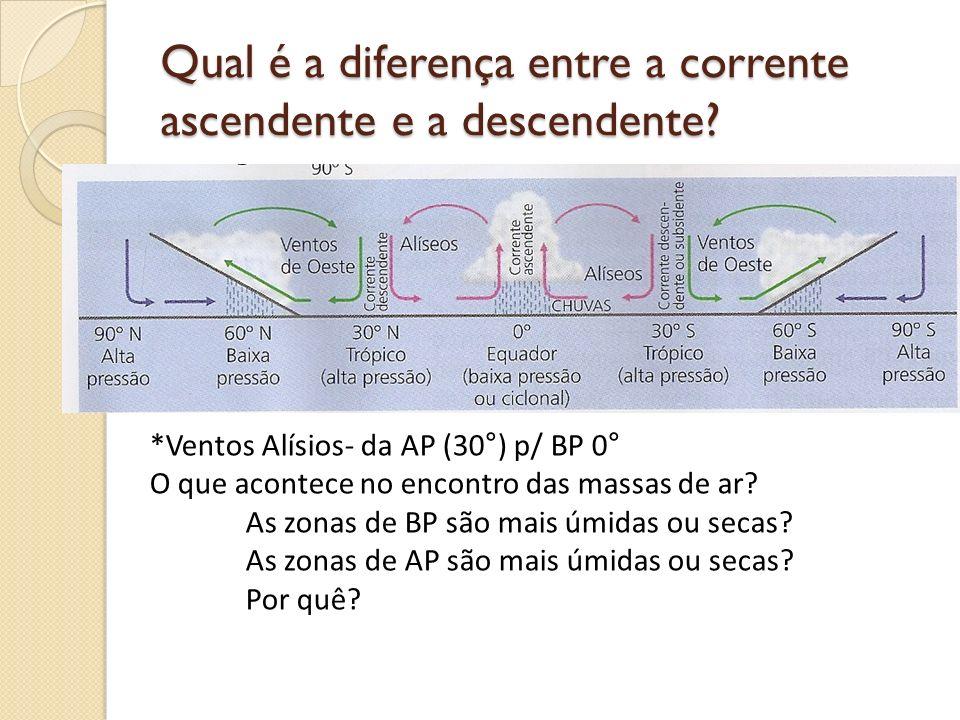 Qual é a diferença entre a corrente ascendente e a descendente