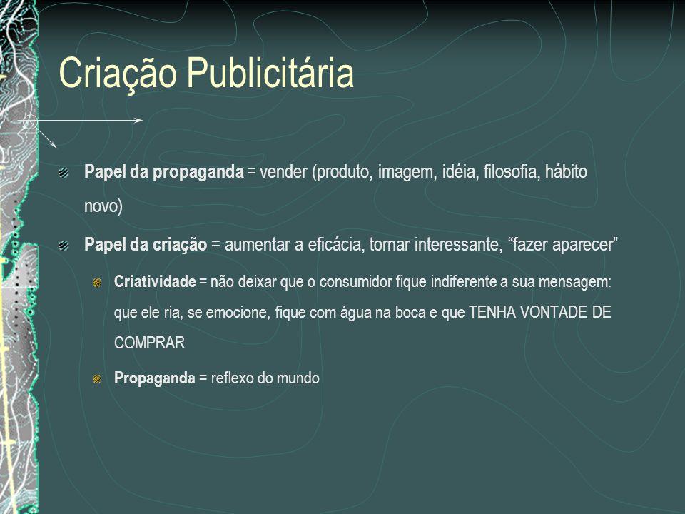 Criação Publicitária Papel da propaganda = vender (produto, imagem, idéia, filosofia, hábito novo)