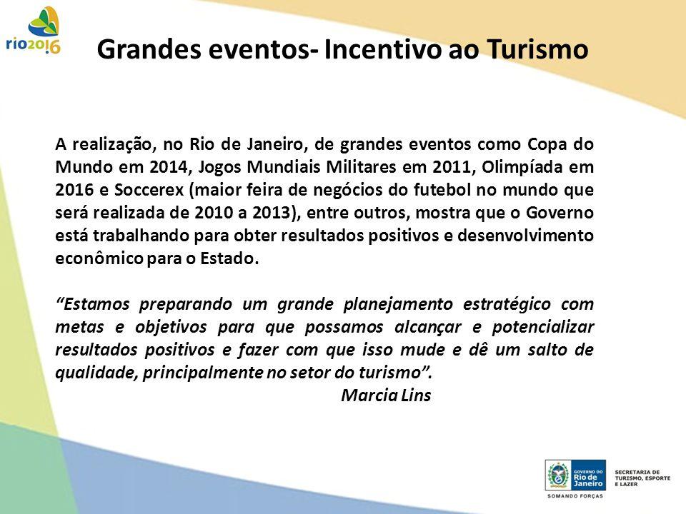 Grandes eventos- Incentivo ao Turismo
