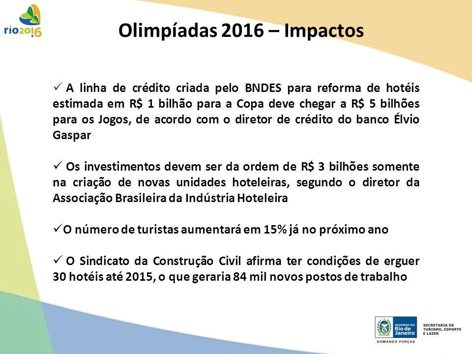 Olimpíadas 2016 – Impactos