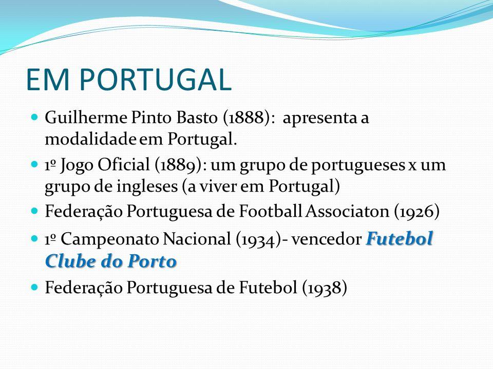 EM PORTUGAL Guilherme Pinto Basto (1888): apresenta a modalidade em Portugal.
