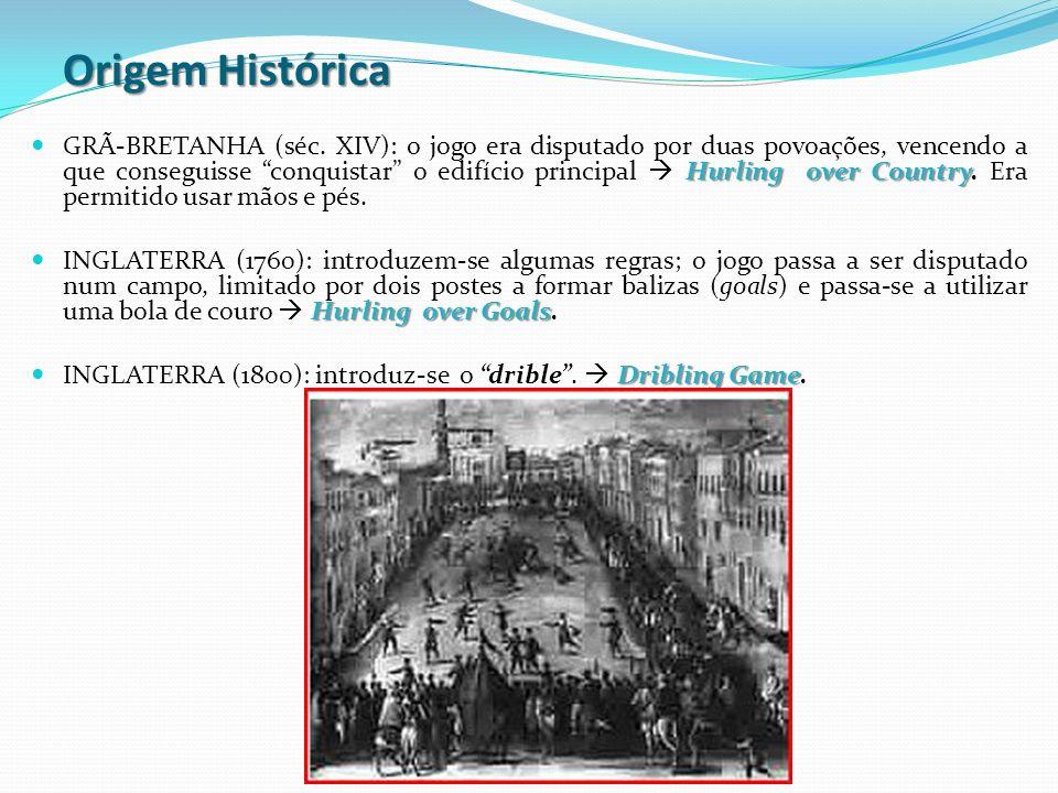 Origem Histórica