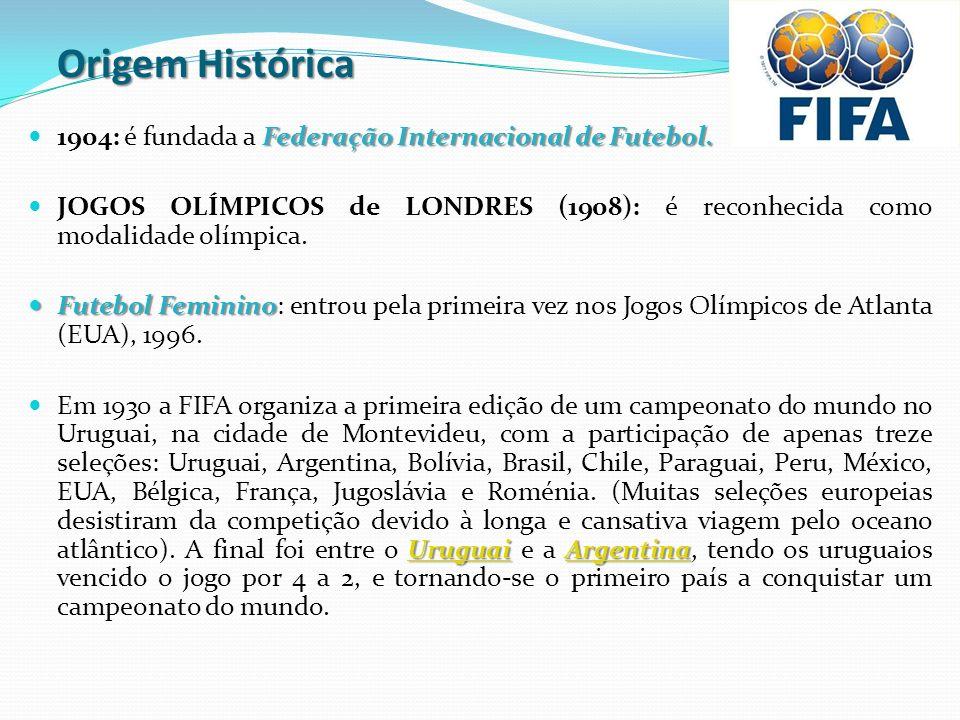 Origem Histórica 1904: é fundada a Federação Internacional de Futebol.