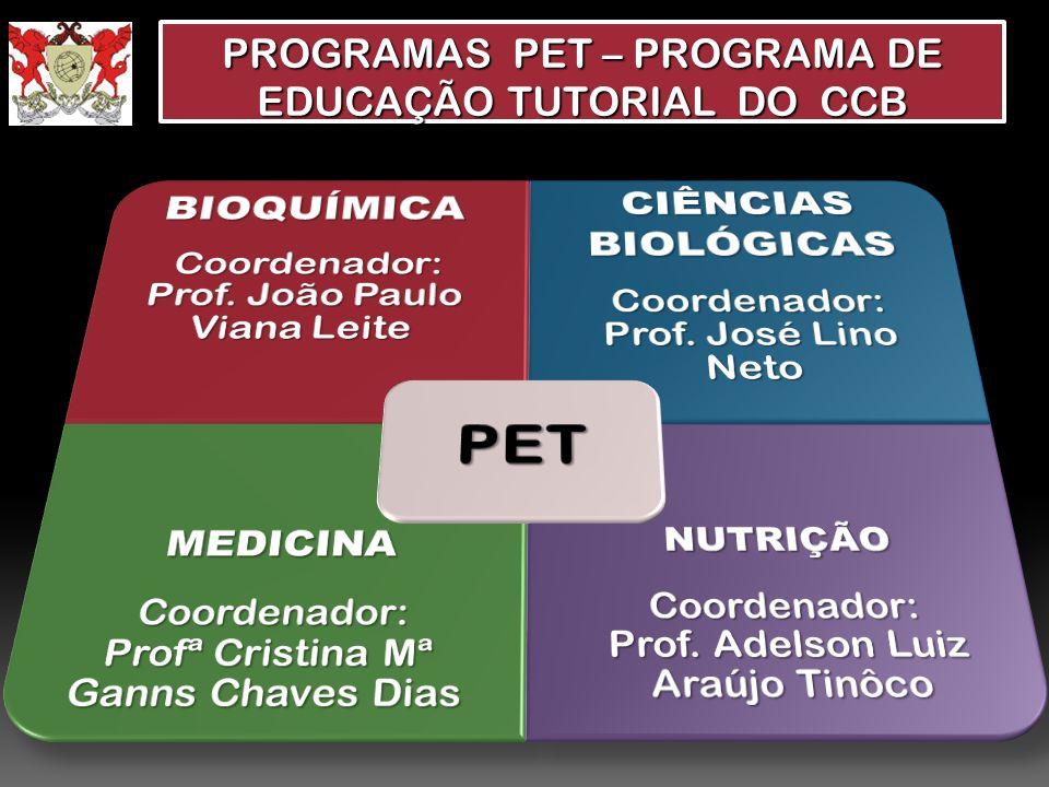 PET CIÊNCIAS BIOLÓGICAS Coordenador: Prof. José Lino Neto