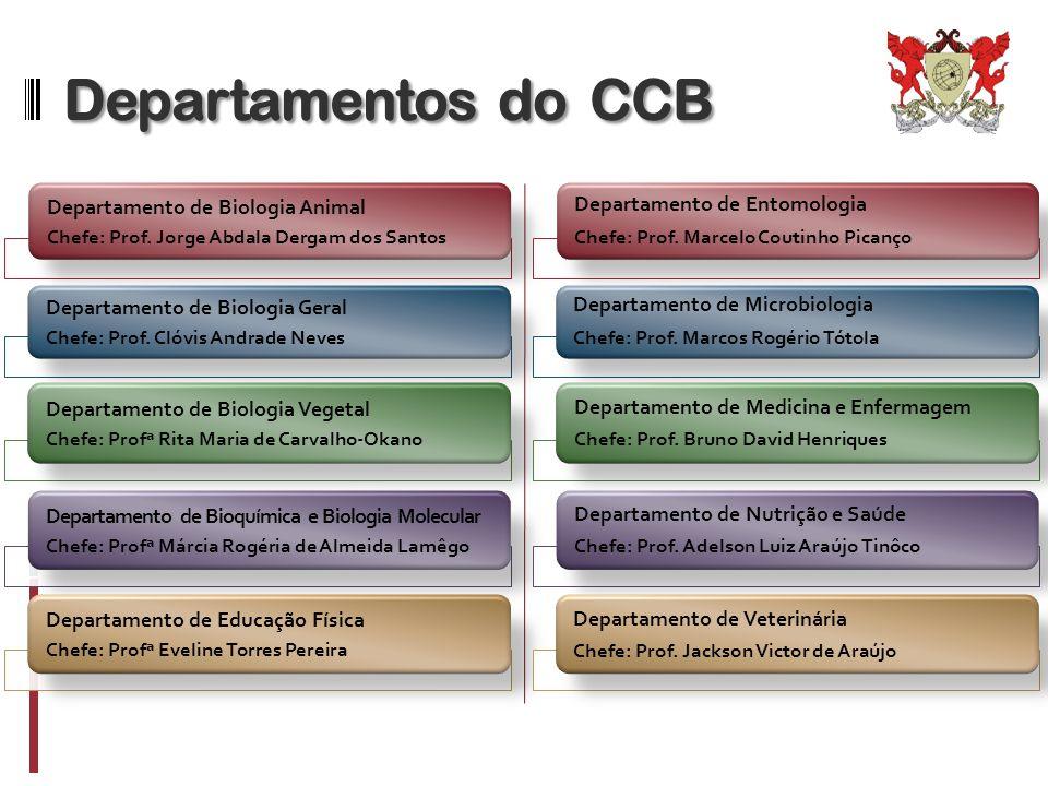 Departamentos do CCB Departamento de Biologia Animal Chefe: Prof. Jorge Abdala Dergam dos Santos.