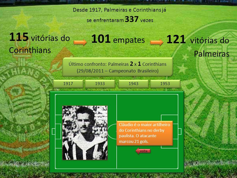 121 vitórias do 115 vitórias do 101 empates Corinthians Palmeiras