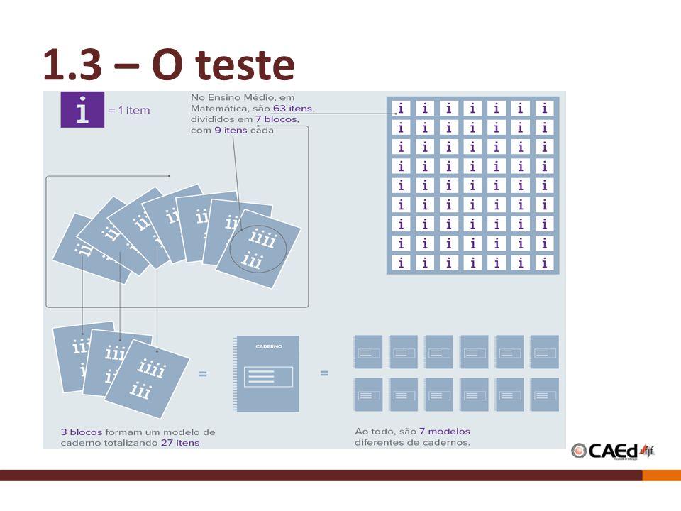 1.3 – O teste