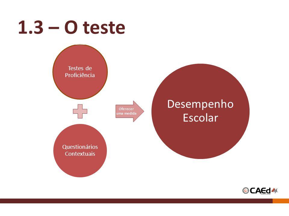1.3 – O teste Testes de Proficiência Questionários Contextuais