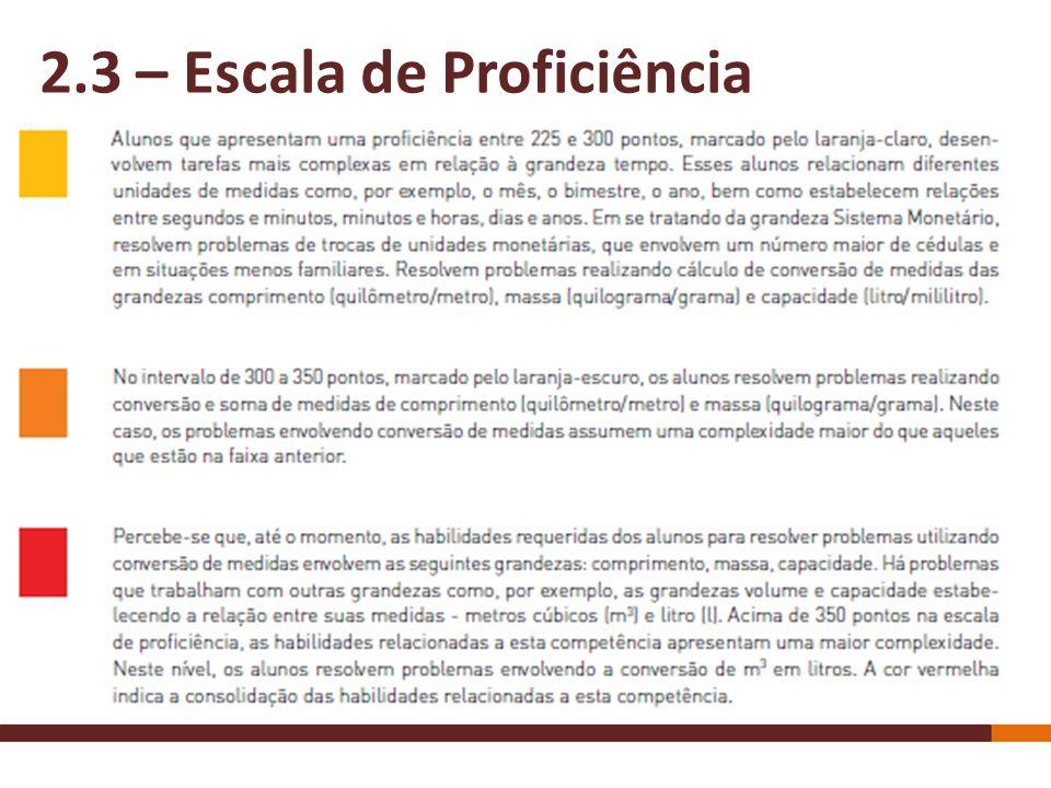 2.3 – Escala de Proficiência