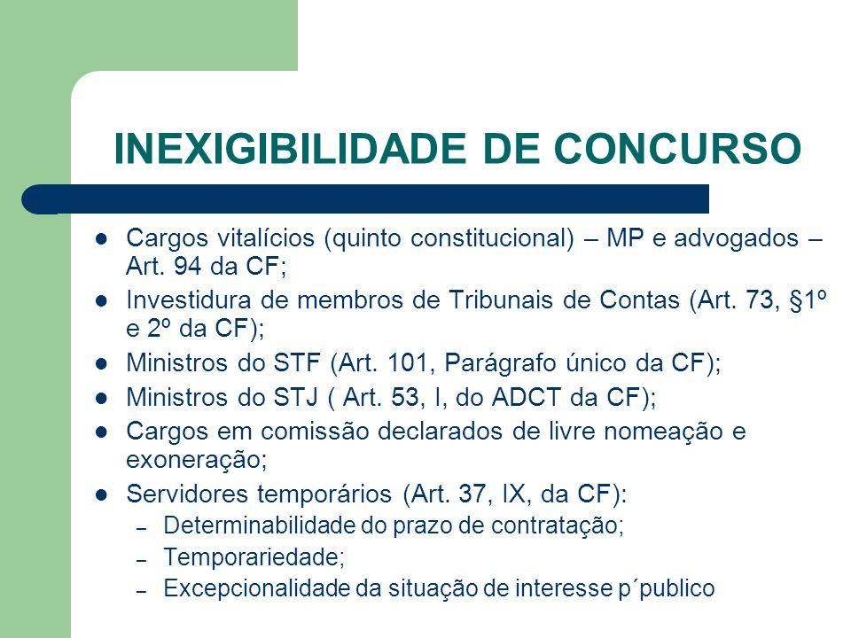 INEXIGIBILIDADE DE CONCURSO
